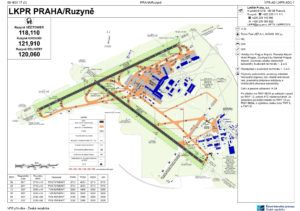 Flight map Aerodrome Prague Ruzyne